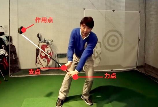 てこの原理ゴルフスイング