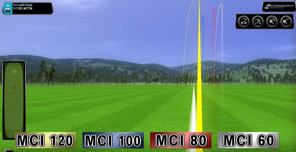 MCIの弾道