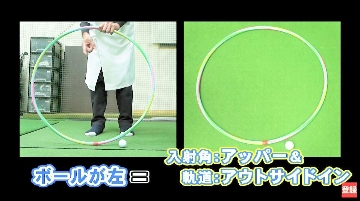 ボールの位置:左