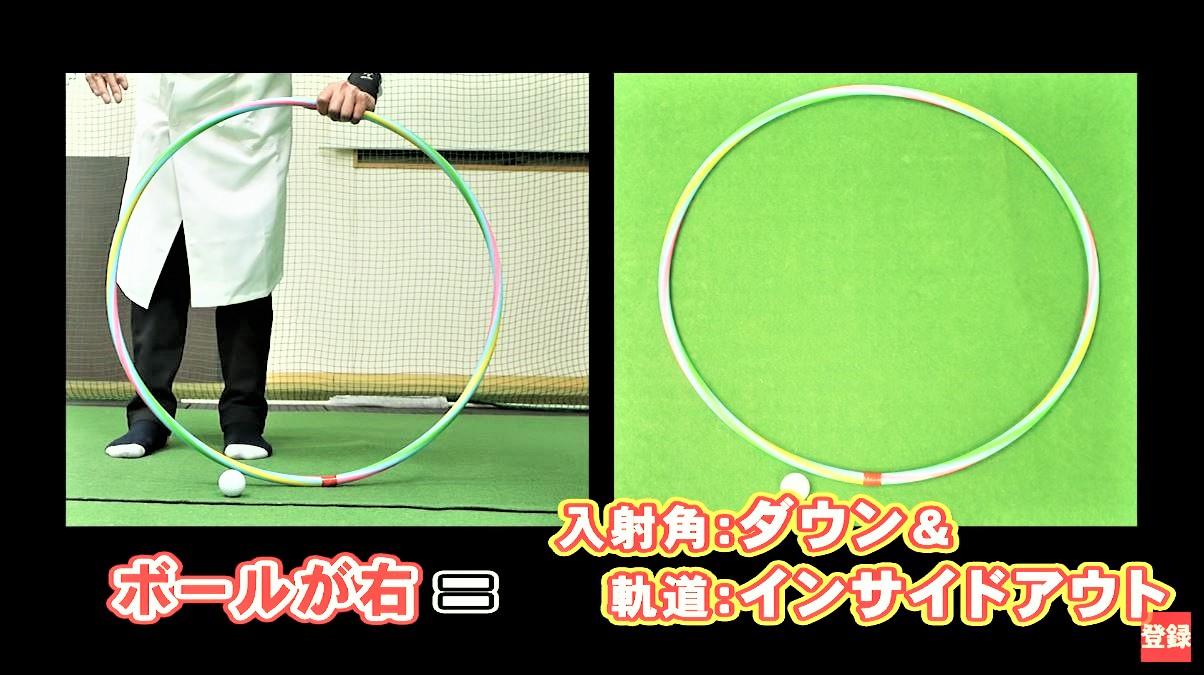 ボールの位置:右